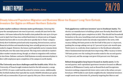 2H20 Austin Market Report