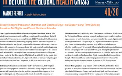 2020 4th Quarter Austin Market Report